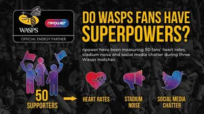 npower prove fan energy helps power player performance